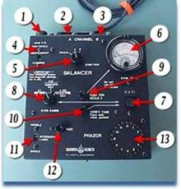 Honeywell Chadwick 177M-6A Balancer / Analyzers