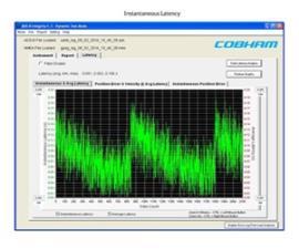 IFR / Aeroflex 140609 ADS-B Integrity Test Option for IFR-6000 Part Number- 6000-OPT6